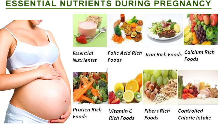What to Eat During Pregnancy for Healthy Baby