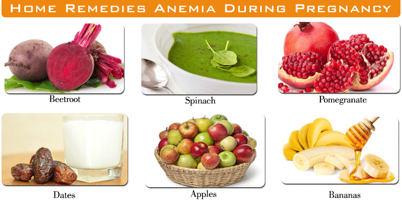 Home Remedies Anemia During Pregnancy